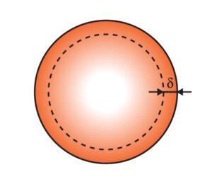 Поверхностный скин-эффект распространения сигнала в коаксиальном кабеле
